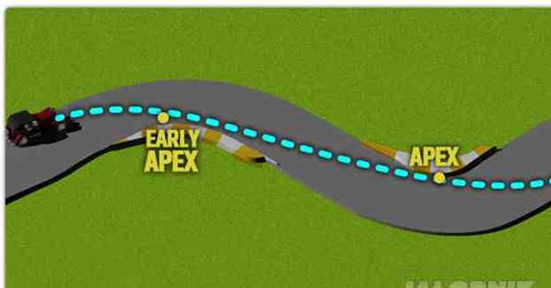 Taking an apex's turn