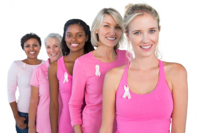 Photo of Breast Cancer Treatment: New Treatments and Medications